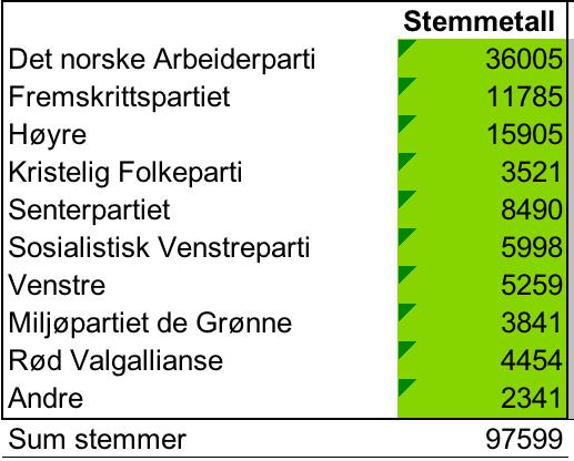 Skjermbilde 2018-05-02 kl. 19.52.18